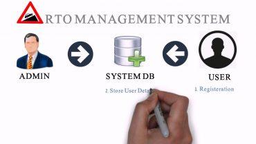 RTO management system